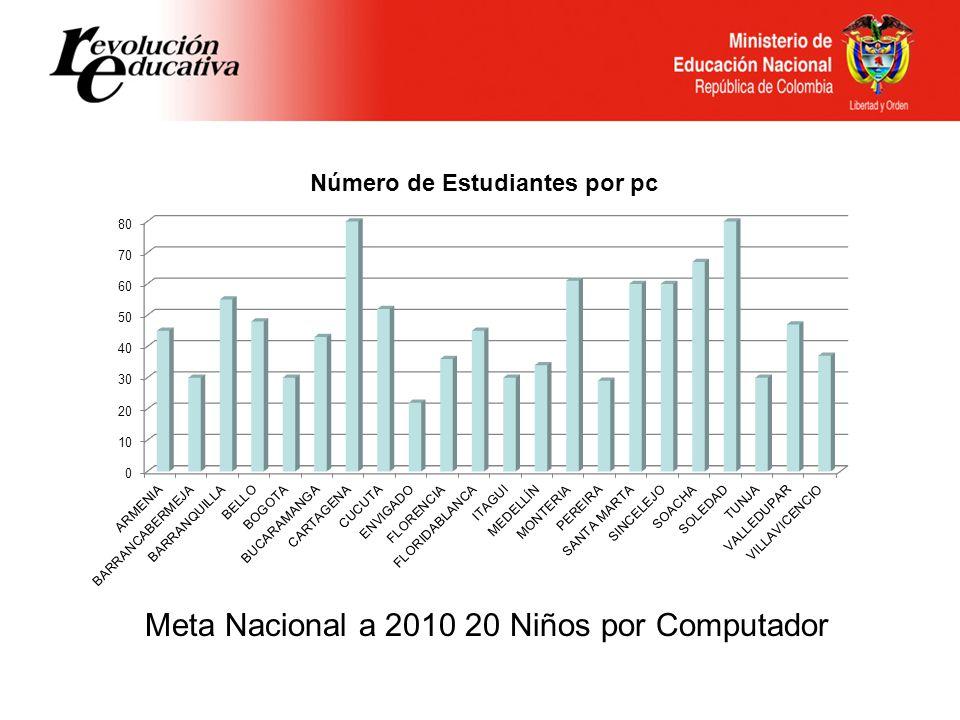 Meta Nacional a 2010 20 Niños por Computador