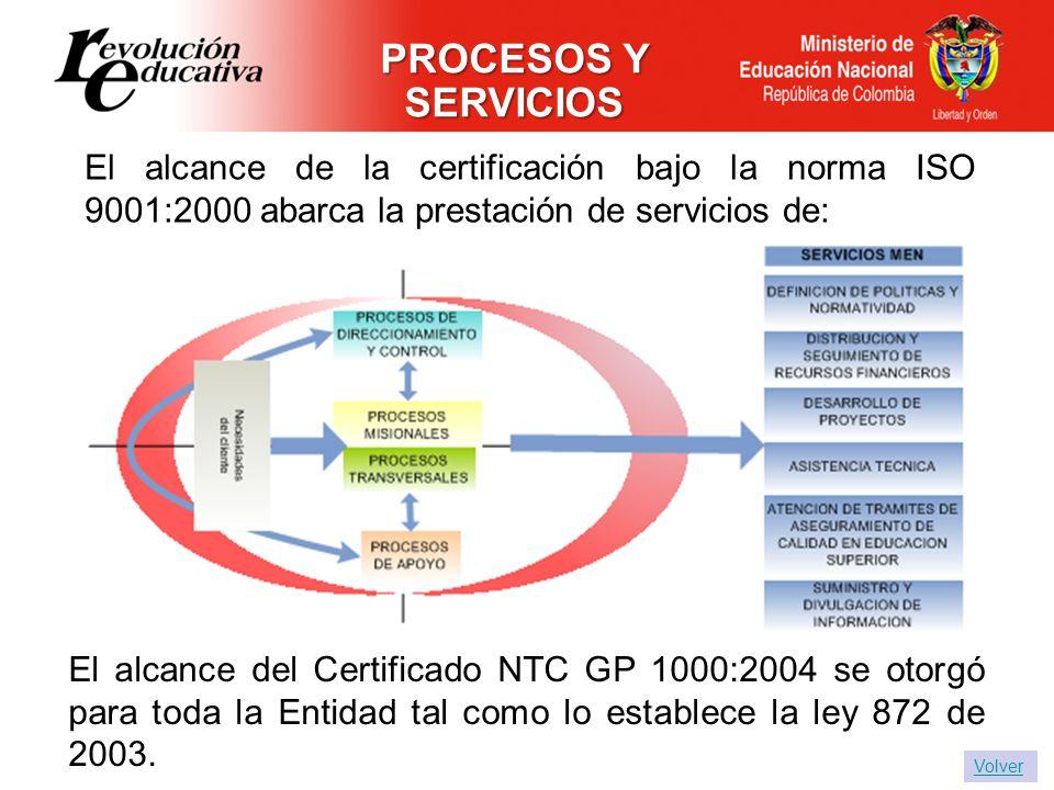 PROCESOS Y SERVICIOS El alcance de la certificación bajo la norma ISO 9001:2000 abarca la prestación de servicios de: