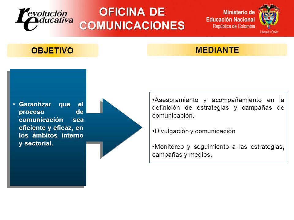 OFICINA DE COMUNICACIONES