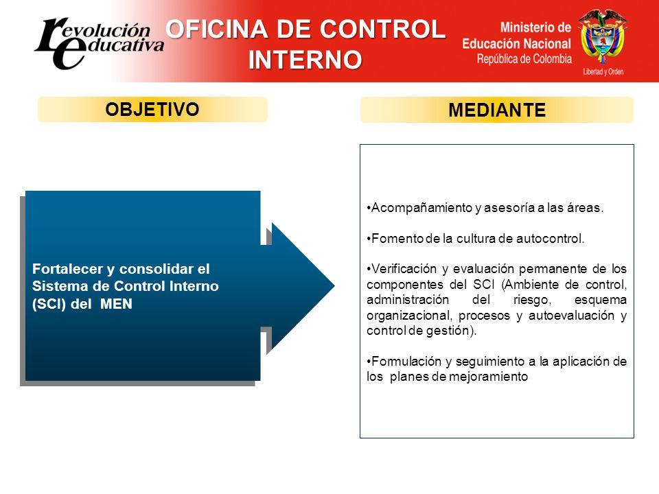 OFICINA DE CONTROL INTERNO