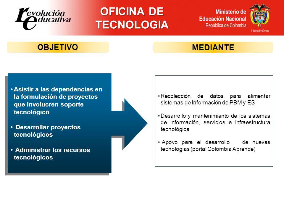 OFICINA DE TECNOLOGIA OBJETIVO MEDIANTE