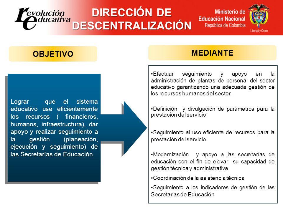 DIRECCIÓN DE DESCENTRALIZACIÓN