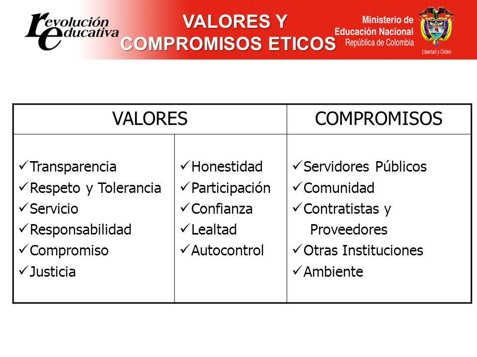 VALORES Y COMPROMISOS ETICOS