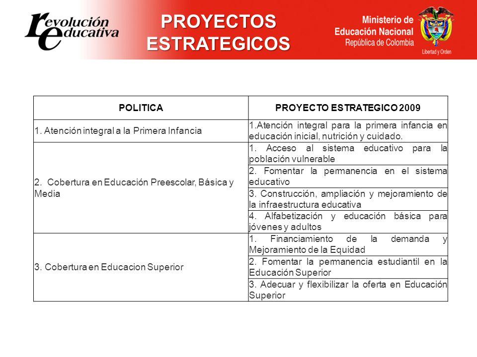 PROYECTOS ESTRATEGICOS