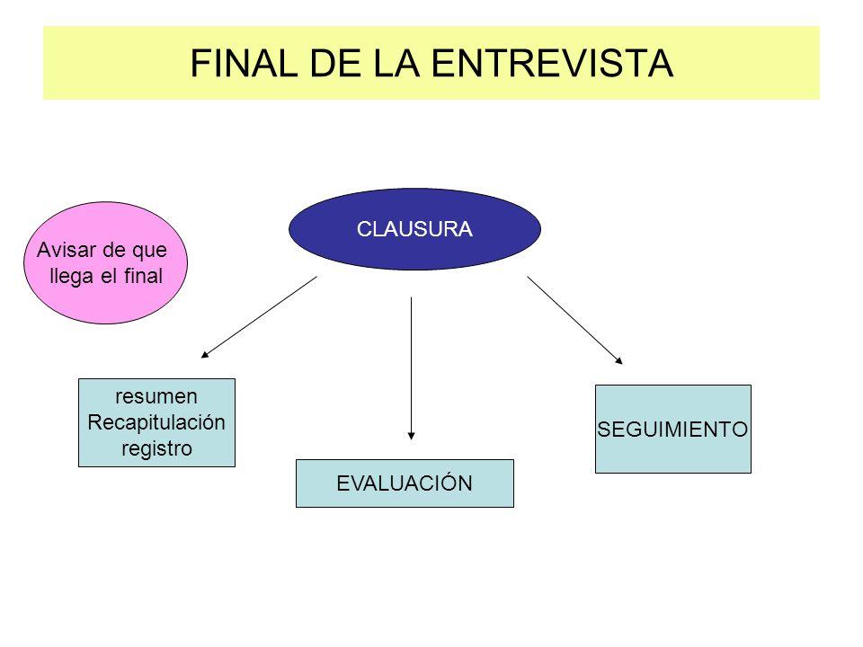 FINAL DE LA ENTREVISTA CLAUSURA Avisar de que llega el final resumen
