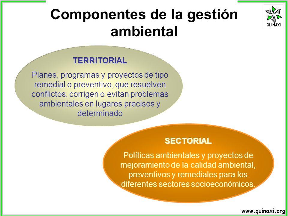 Componentes de la gestión ambiental