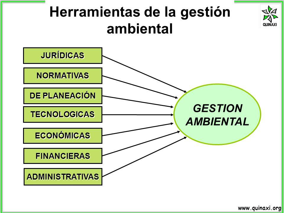 Herramientas de la gestión ambiental