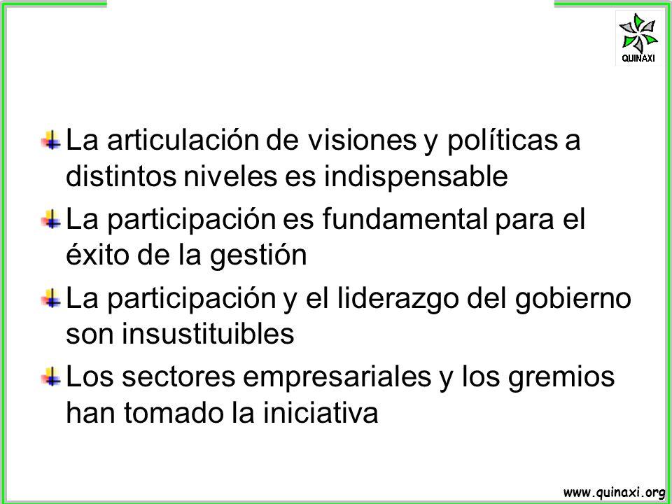 La articulación de visiones y políticas a distintos niveles es indispensable
