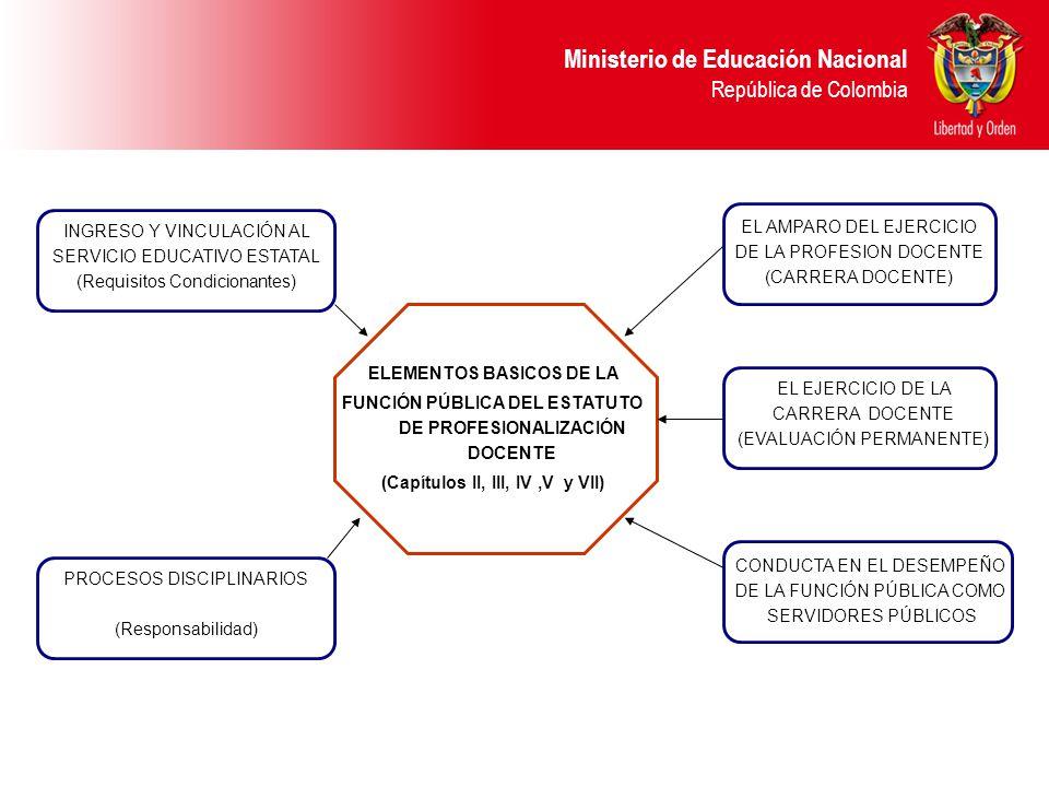 INGRESO Y VINCULACIÓN AL SERVICIO EDUCATIVO ESTATAL