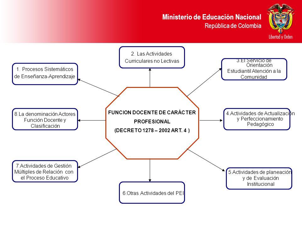FUNCION DOCENTE DE CARÁCTER
