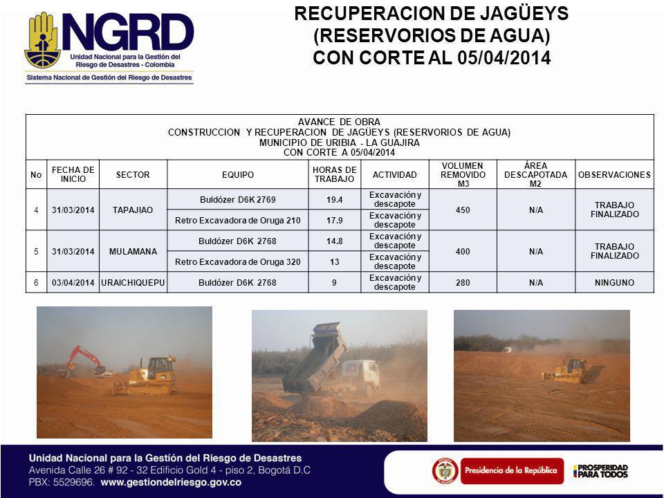 RECUPERACION DE JAGÜEYS (RESERVORIOS DE AGUA) CON CORTE AL 05/04/2014