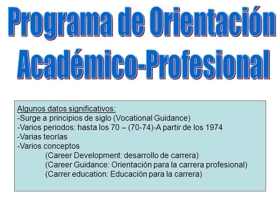 Programa de Orientación Académico-Profesional