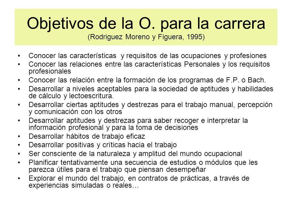 Objetivos de la O. para la carrera (Rodriguez Moreno y Figuera, 1995)
