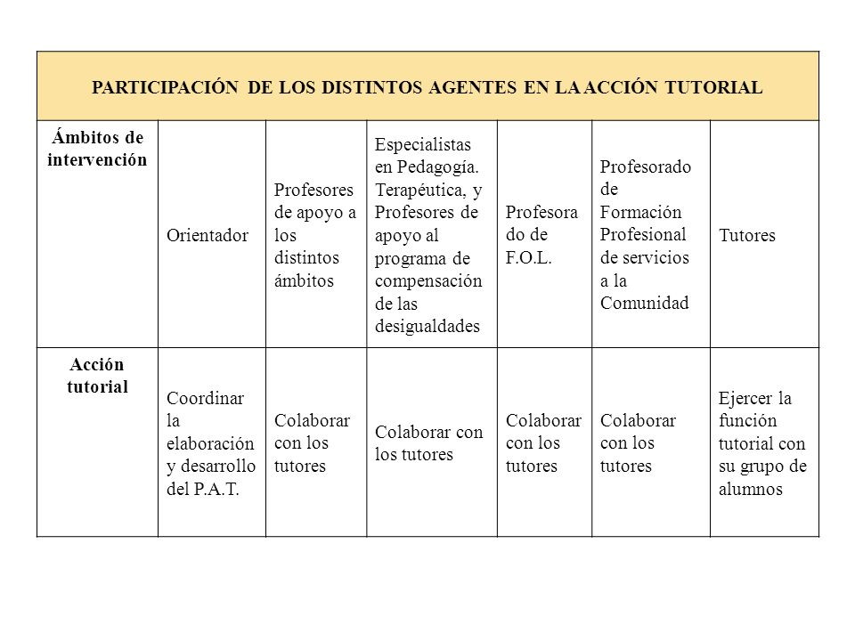 PARTICIPACIÓN DE LOS DISTINTOS AGENTES EN LA ACCIÓN TUTORIAL