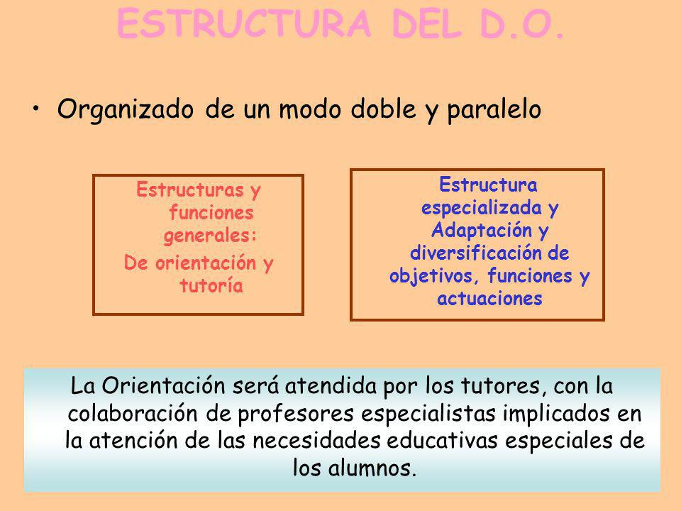 Estructuras y funciones generales: De orientación y tutoría
