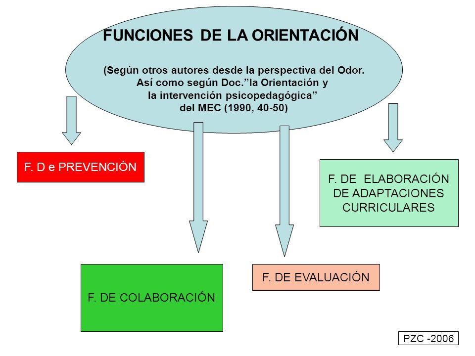 FUNCIONES DE LA ORIENTACIÓN