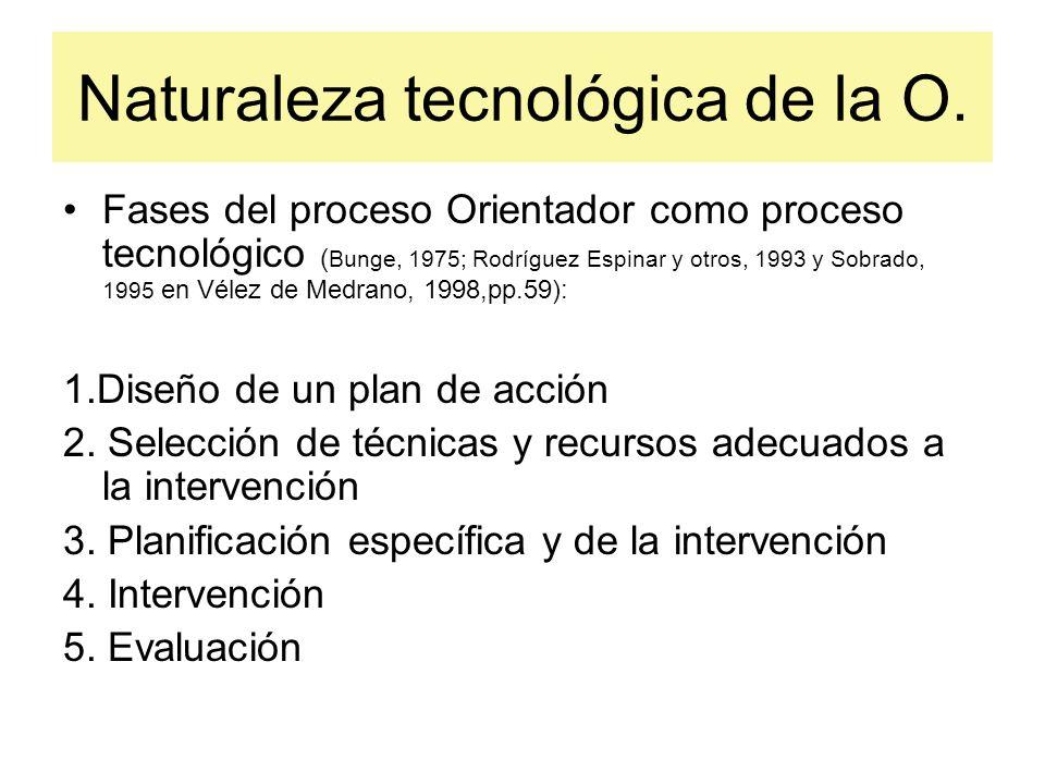 Naturaleza tecnológica de la O.