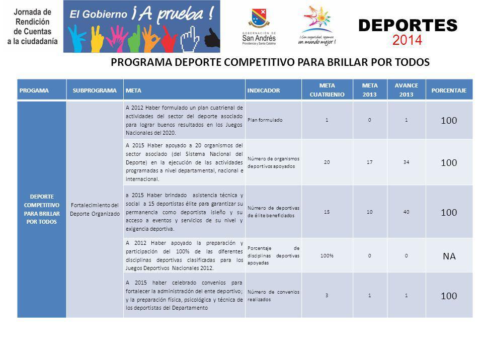 DEPORTES 2014 PROGRAMA DEPORTE COMPETITIVO PARA BRILLAR POR TODOS 100