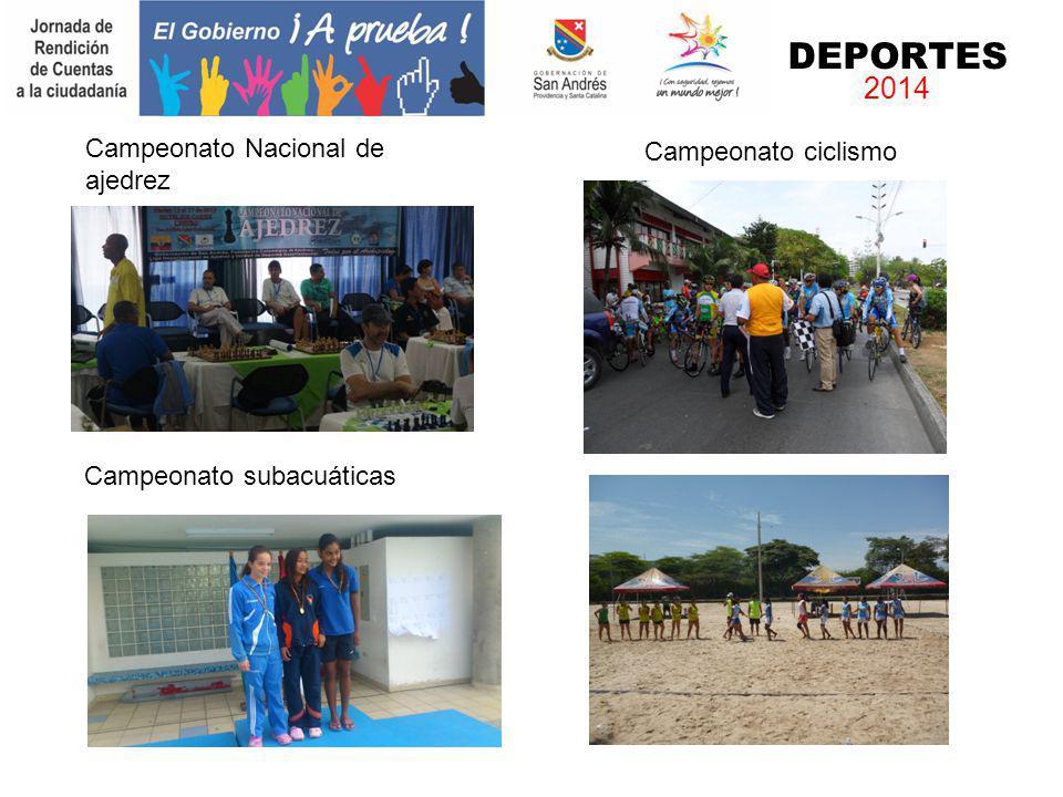 DEPORTES 2014 Campeonato Nacional de ajedrez Campeonato ciclismo