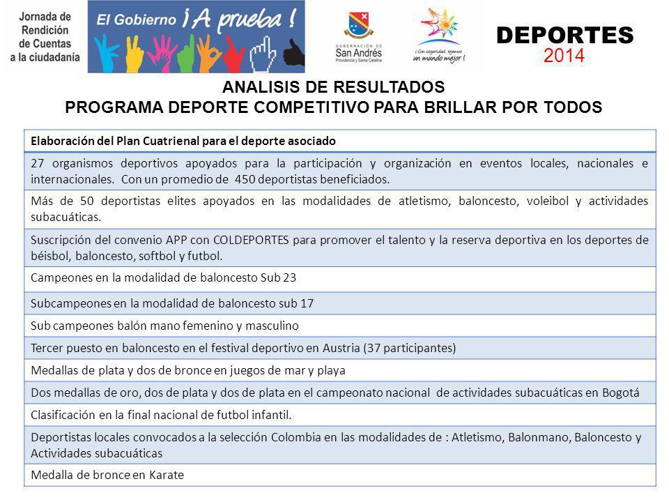 DEPORTES 2014 ANALISIS DE RESULTADOS