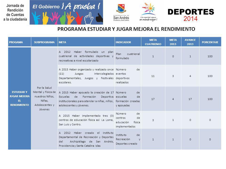 DEPORTES 2014 PROGRAMA ESTUDIAR Y JUGAR MEJORA EL RENDIMIENTO PROGAMA