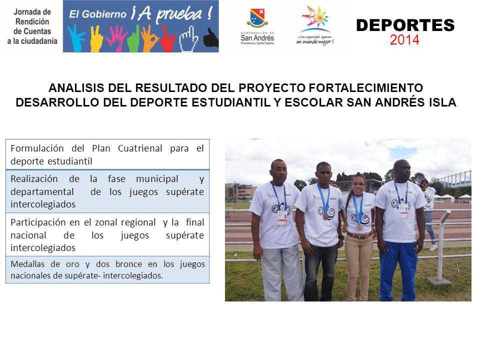 DEPORTES 2014. ANALISIS DEL RESULTADO DEL PROYECTO FORTALECIMIENTO DESARROLLO DEL DEPORTE ESTUDIANTIL Y ESCOLAR SAN ANDRÉS ISLA.