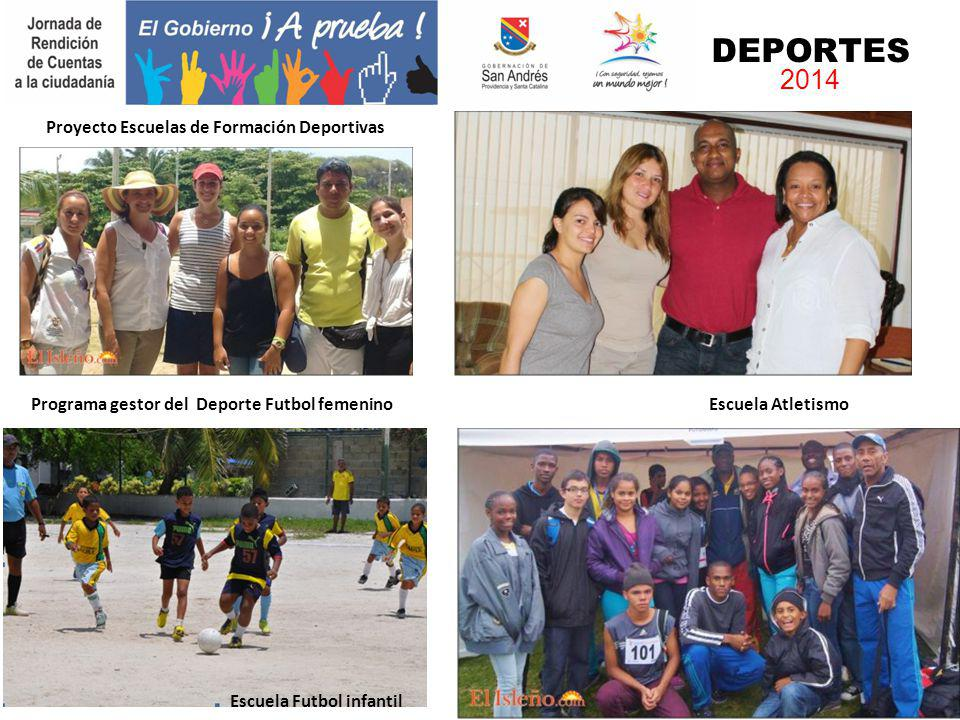 Programa gestor del Deporte Futbol femenino