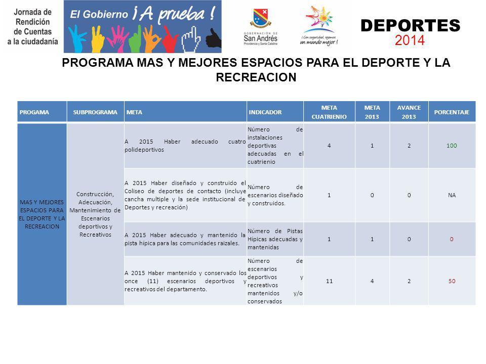 DEPORTES 2014. PROGRAMA MAS Y MEJORES ESPACIOS PARA EL DEPORTE Y LA RECREACION. PROGAMA. SUBPROGRAMA.