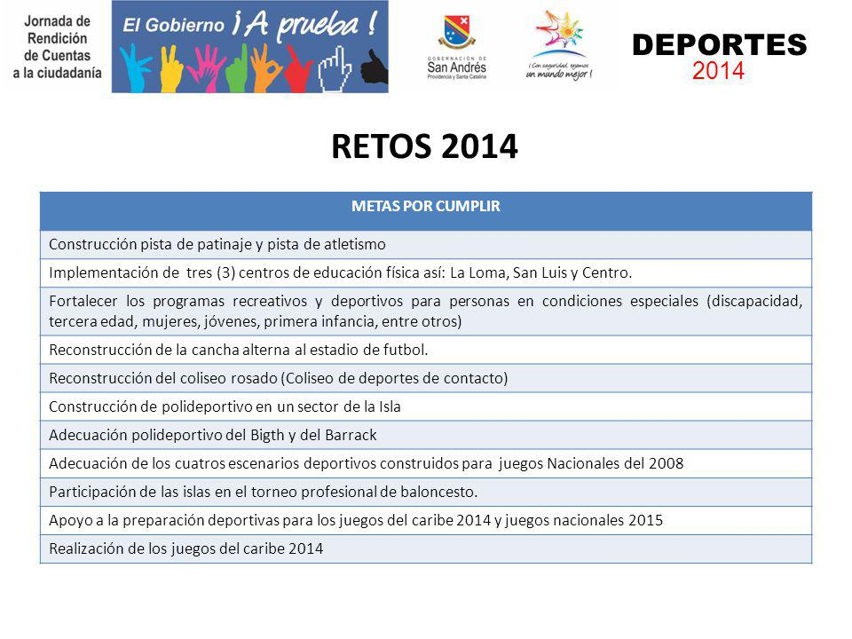 RETOS 2014 DEPORTES 2014 METAS POR CUMPLIR