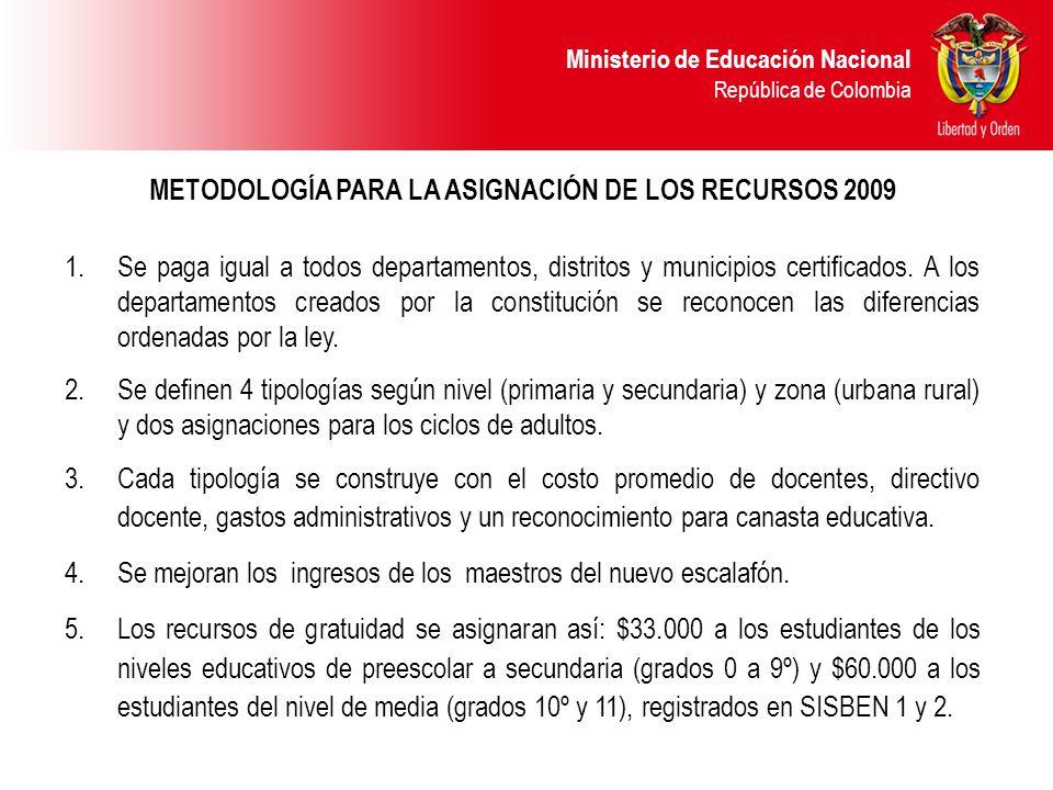 METODOLOGÍA PARA LA ASIGNACIÓN DE LOS RECURSOS 2009