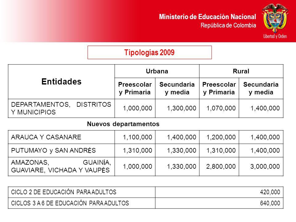 Entidades Tipologías 2009 Urbana Rural Preescolar y Primaria