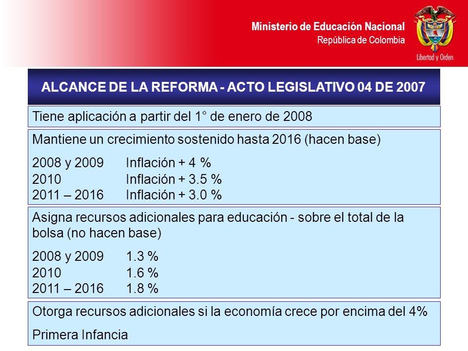 ALCANCE DE LA REFORMA - ACTO LEGISLATIVO 04 DE 2007