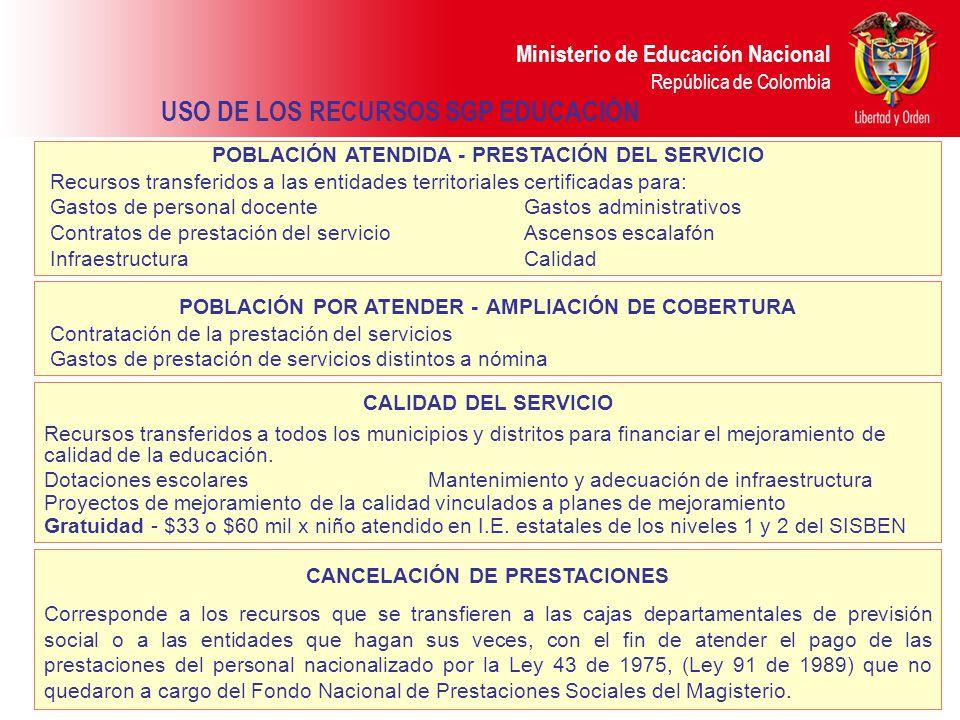 USO DE LOS RECURSOS SGP EDUCACIÓN