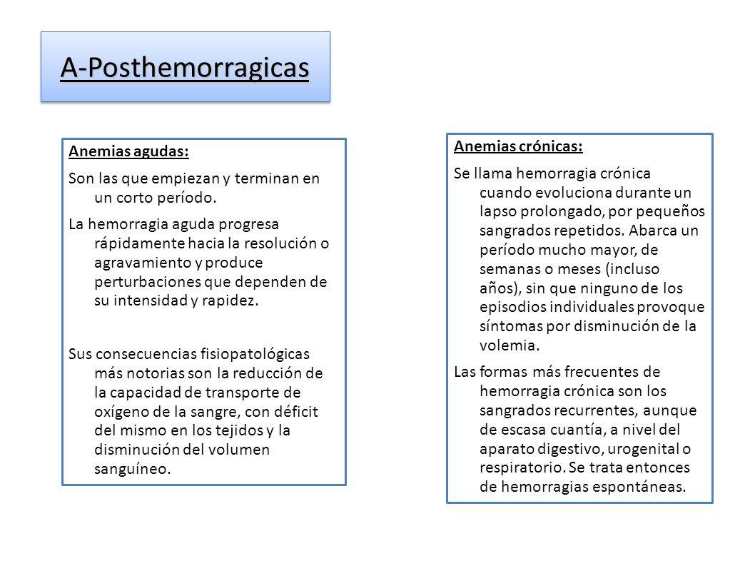 A-Posthemorragicas Anemias crónicas: Anemias agudas: