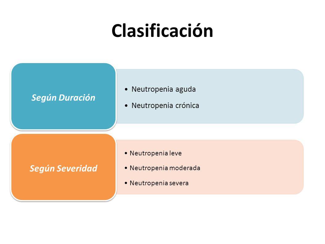 Clasificación Según Duración Según Severidad Neutropenia aguda