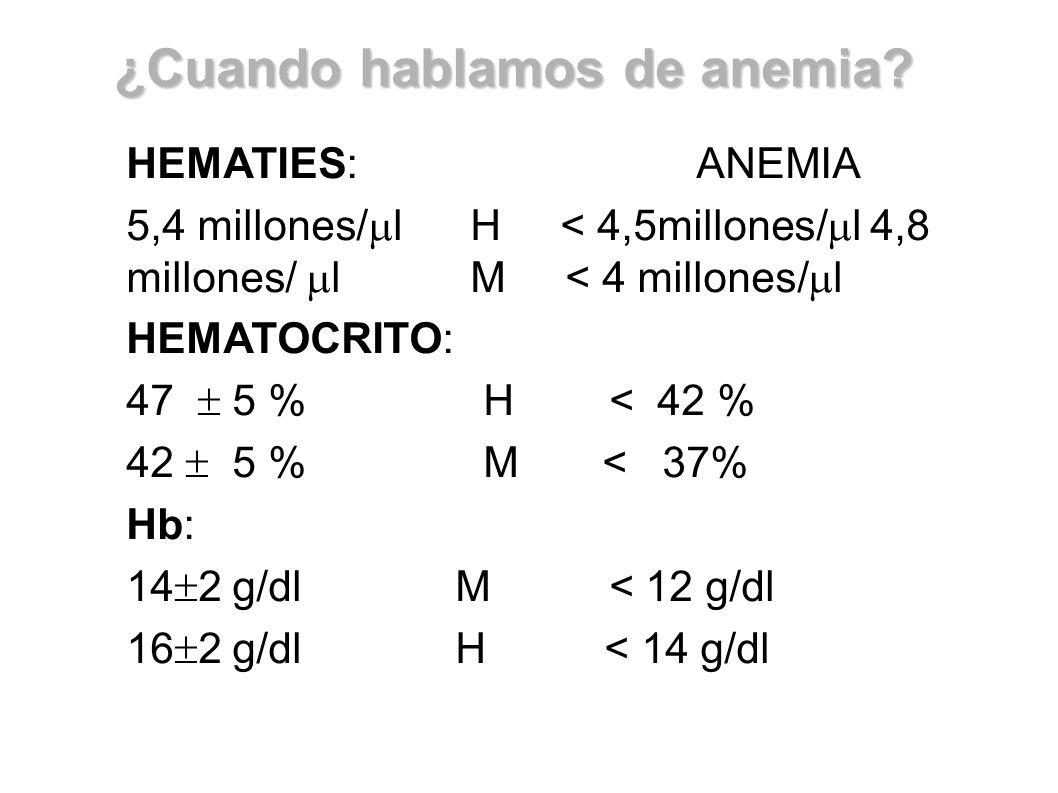 ¿Cuando hablamos de anemia