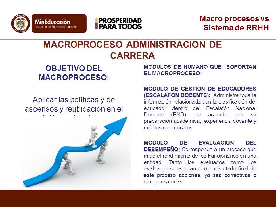 MACROPROCESO ADMINISTRACION DE CARRERA