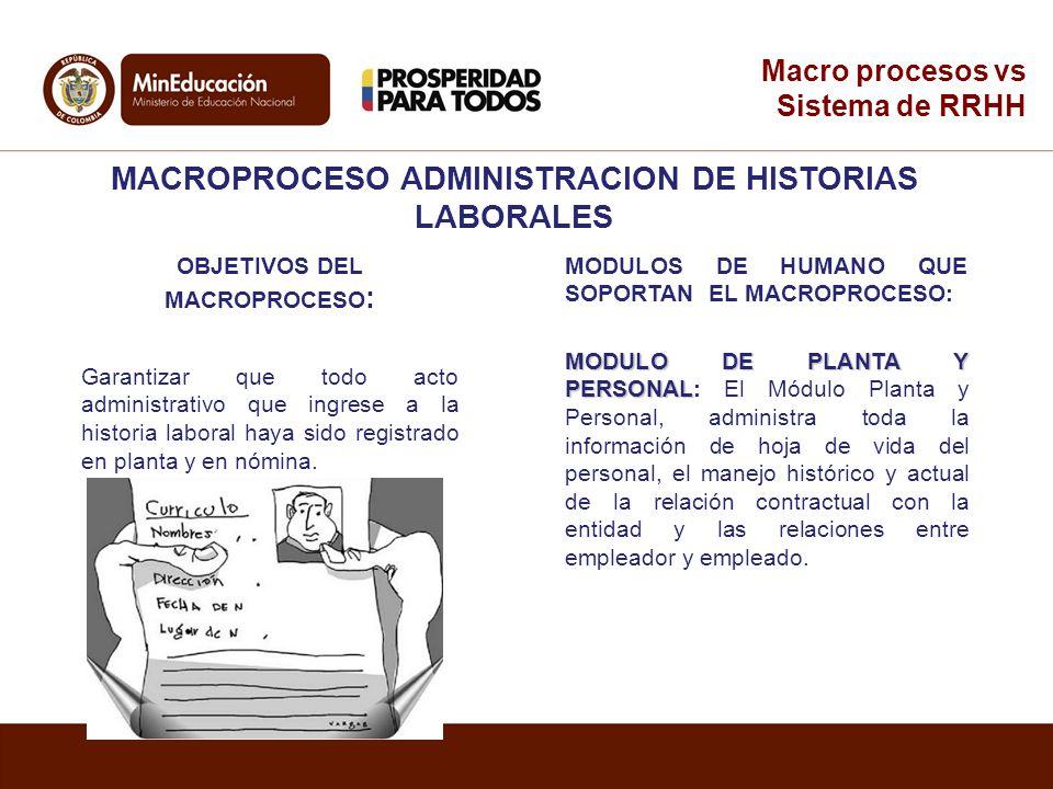 MACROPROCESO ADMINISTRACION DE HISTORIAS LABORALES