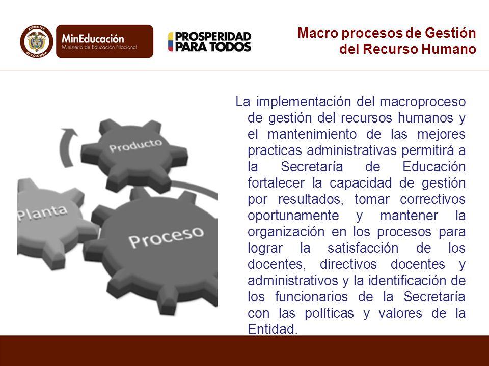 Macro procesos de Gestión del Recurso Humano