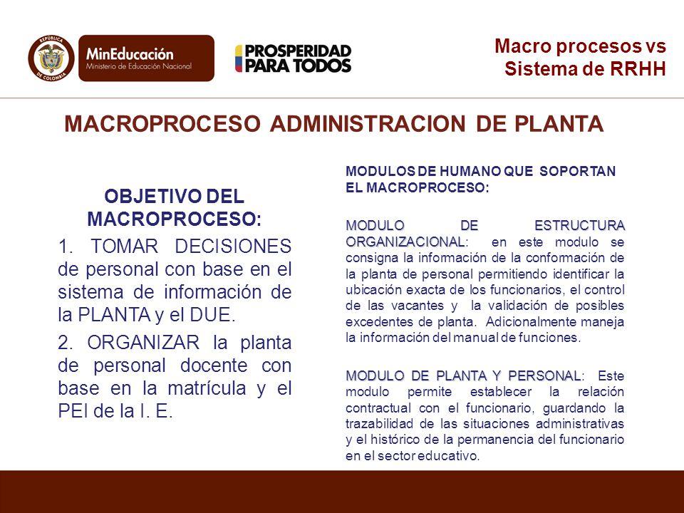 MACROPROCESO ADMINISTRACION DE PLANTA