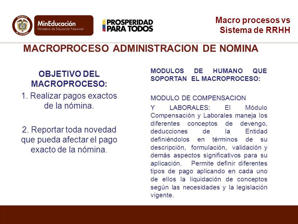 MACROPROCESO ADMINISTRACION DE NOMINA
