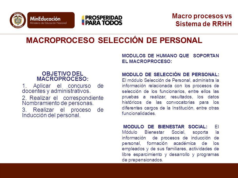 MACROPROCESO SELECCIÓN DE PERSONAL