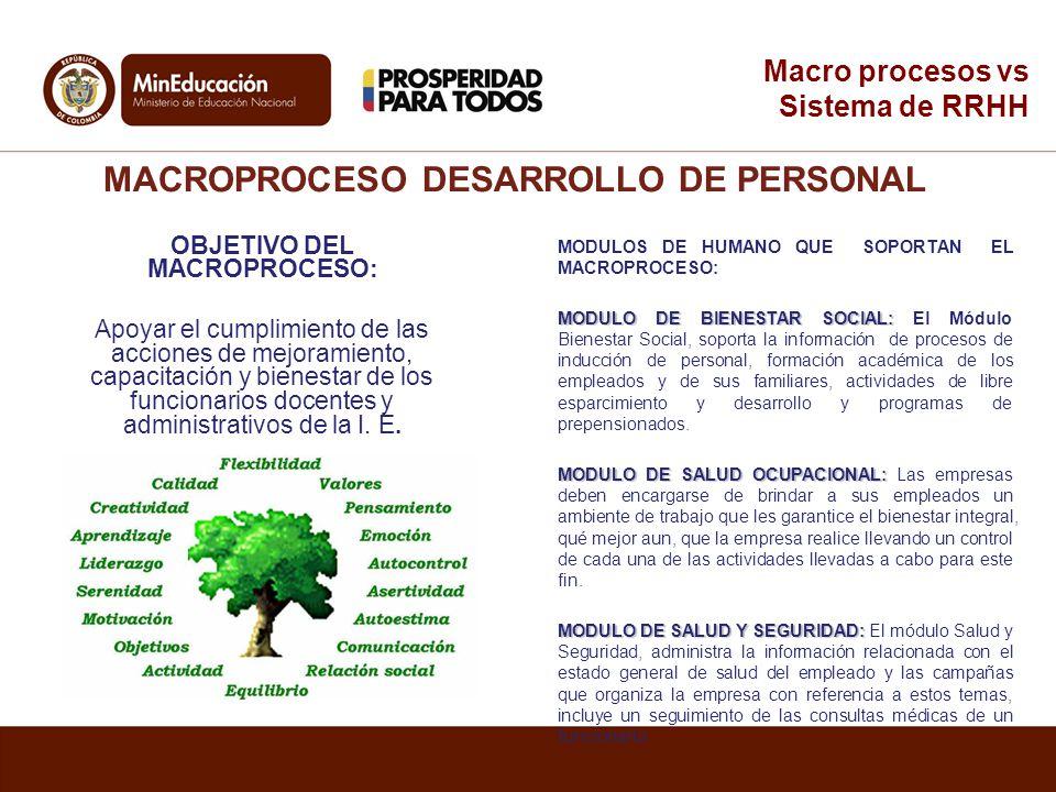 MACROPROCESO DESARROLLO DE PERSONAL