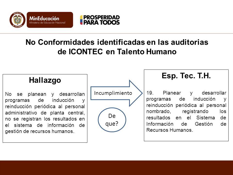 No Conformidades identificadas en las auditorias de ICONTEC en Talento Humano