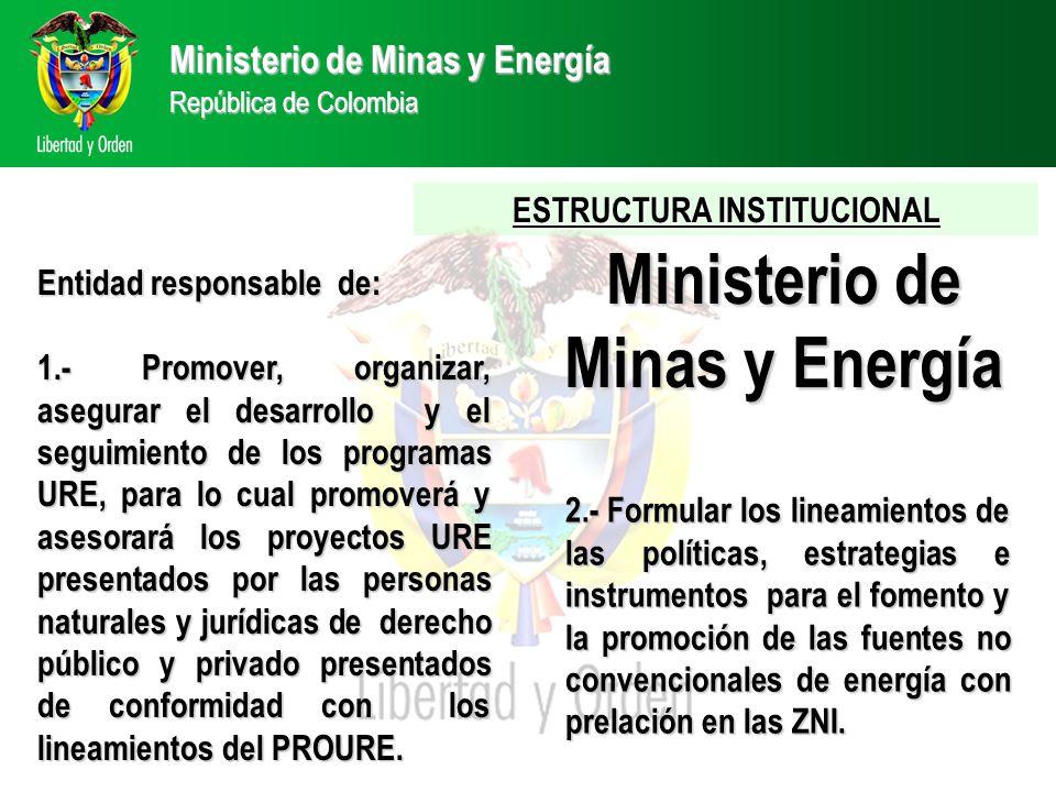 ESTRUCTURA INSTITUCIONAL Ministerio de Minas y Energía