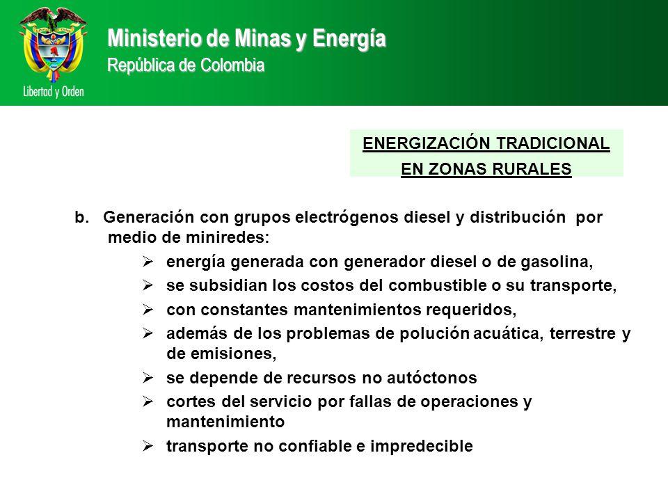 ENERGIZACIÓN TRADICIONAL EN ZONAS RURALES