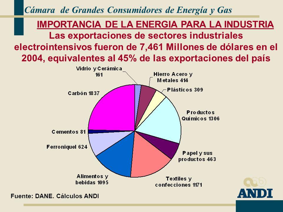IMPORTANCIA DE LA ENERGIA PARA LA INDUSTRIA