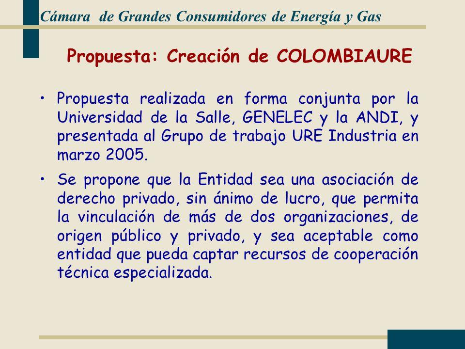 Propuesta: Creación de COLOMBIAURE