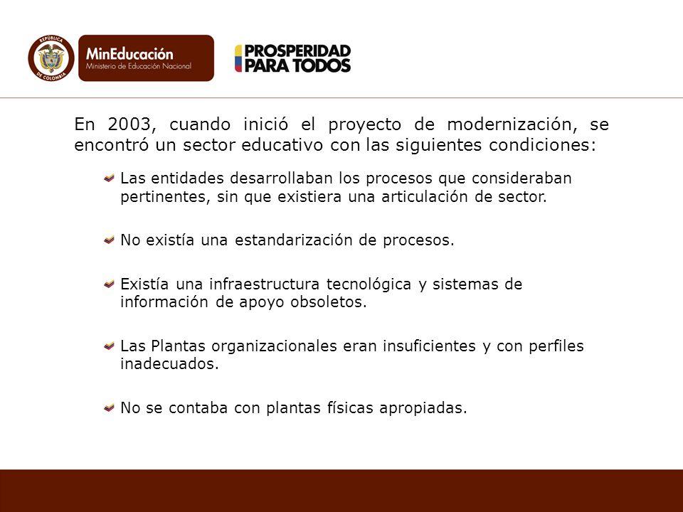 En 2003, cuando inició el proyecto de modernización, se encontró un sector educativo con las siguientes condiciones: