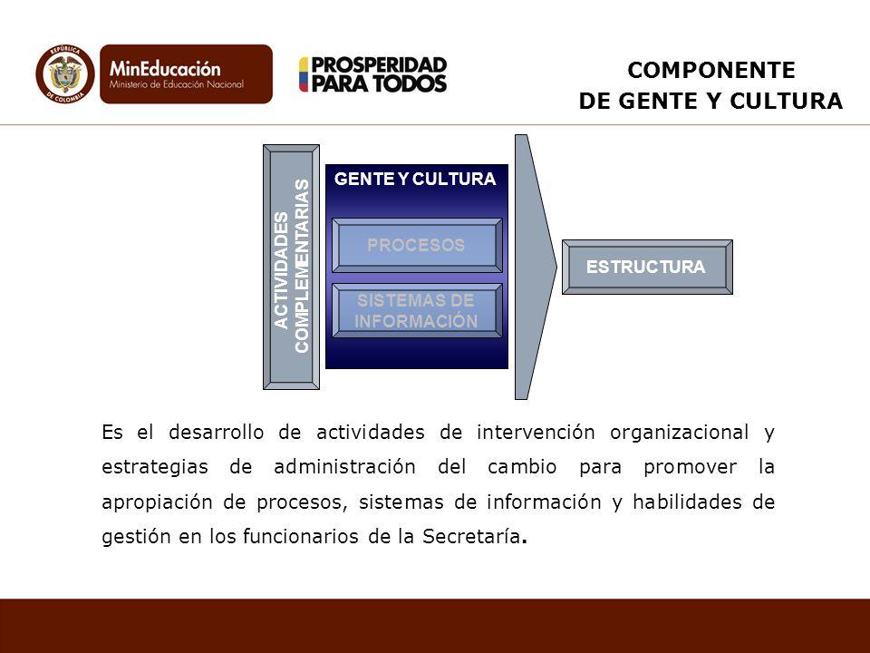 COMPONENTE DE GENTE Y CULTURA